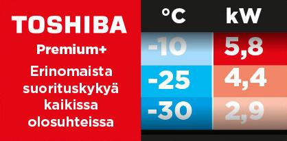 Toshiba Premium+ ilmalämpöpumppu